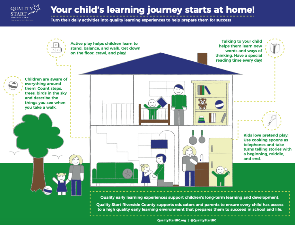 Quality Early Learning at Home – Quality Start Riverside County
